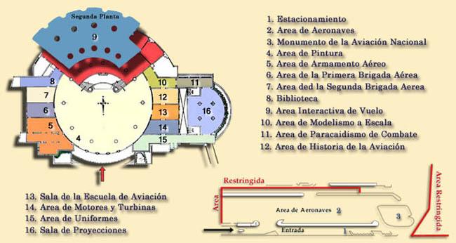 Mapa del Museo de Aviacion